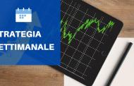Strategia trading settimanale: analisi e studio grafico