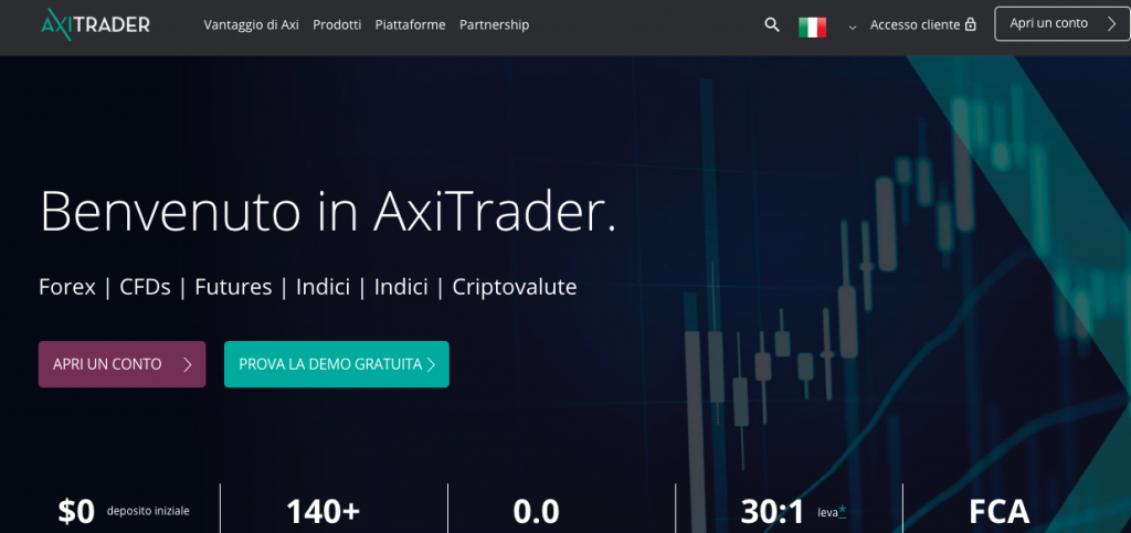 recensione completa di Axitrader by migliorbrokerforex.net