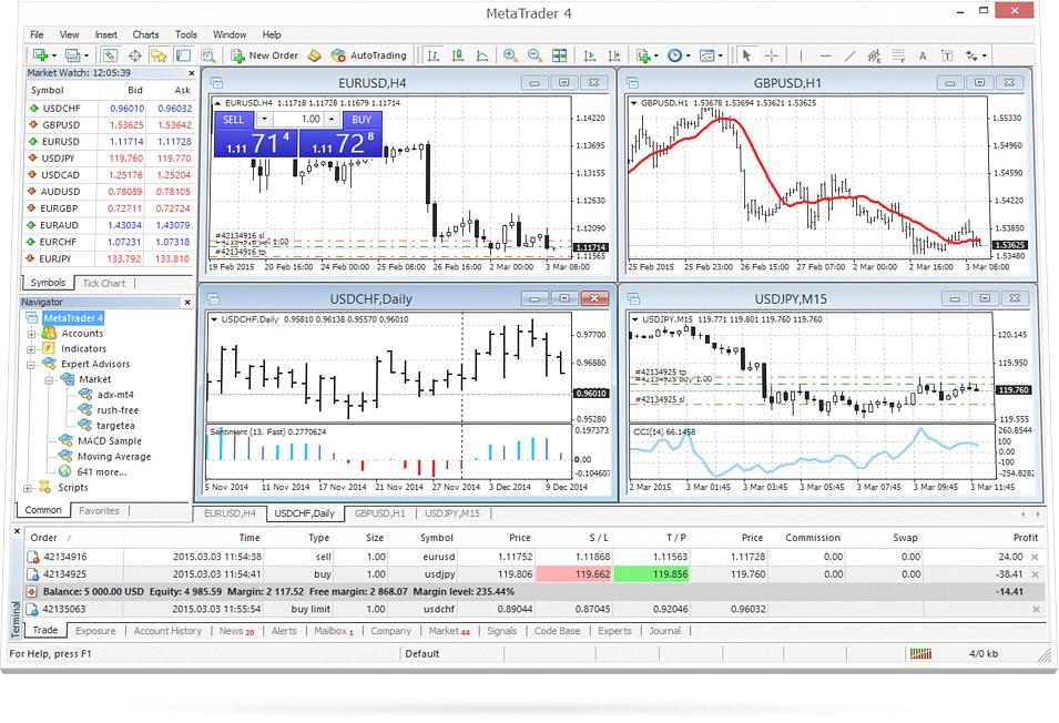 criterio di scelta del miglior broker - le piattaforme di trading