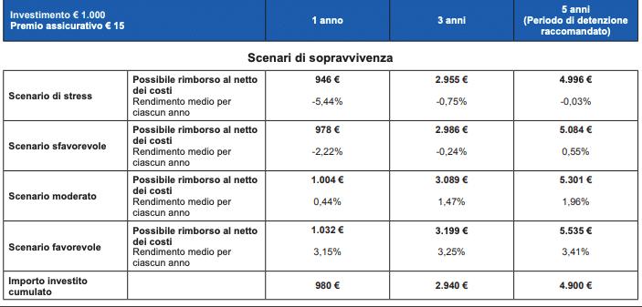 i PAC DI POSTE ITALIANE - informazioni ed approfondimenti con le nostre opinioni