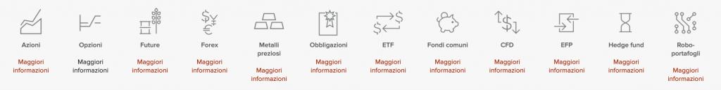 assets disponibili su Interactive brokers