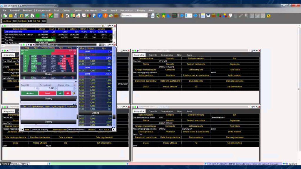 piattaforma di trading banca sella