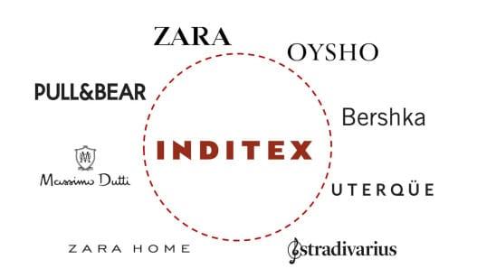 comprare azioni Inditex