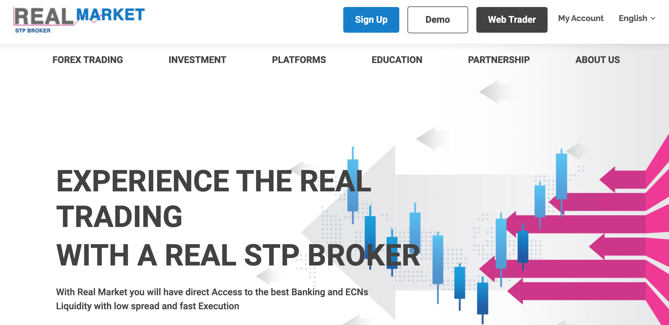 Real Market Broker Truffa o Affidabile? Opinioni e recensioni