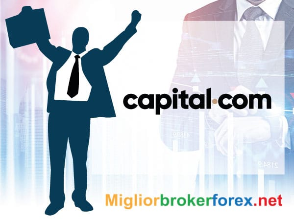 Recensione Capital.com