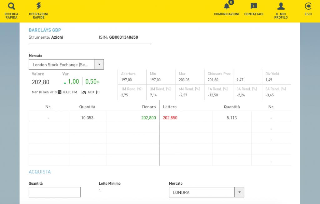 chebanca piattaforma di trading online