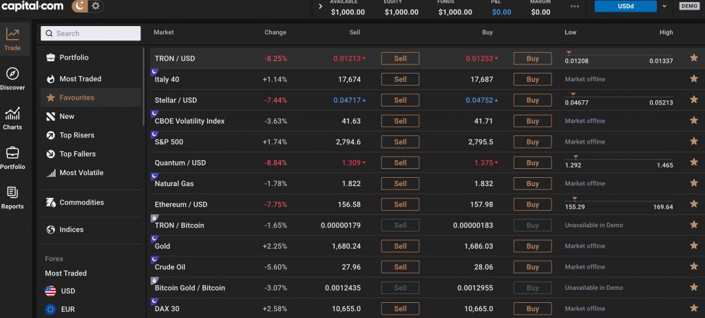 La piattaforma web di Capital.com è tra le più buone che abbiamo testato