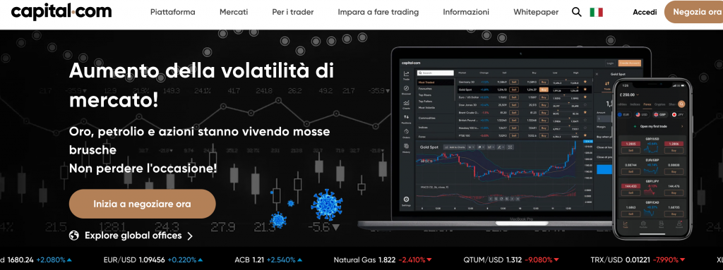 Il sito ufficiale di Capital.com