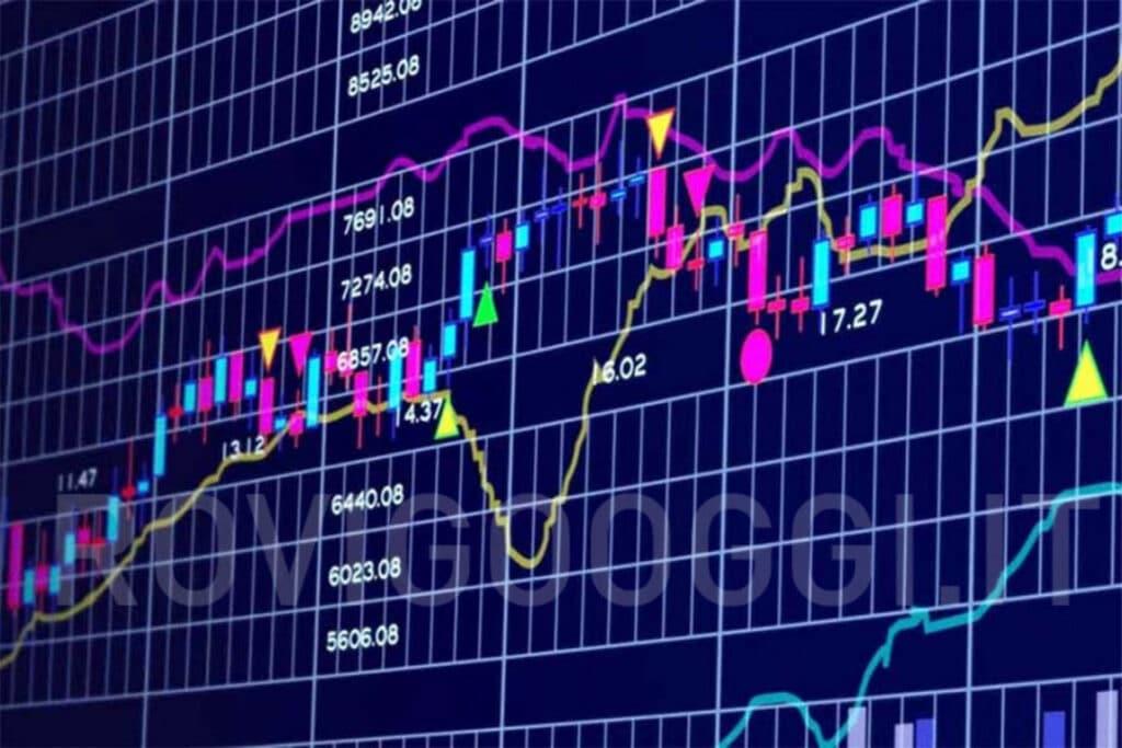 Guida completa alle strategie di trading migliori by Migliorbrokerforex.net