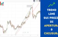 Indicatore Trend Line