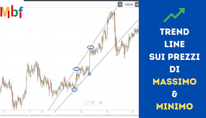 trend line prezzi di massimo e minimo