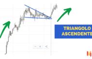 Guida alle figure di continuazione nel trading