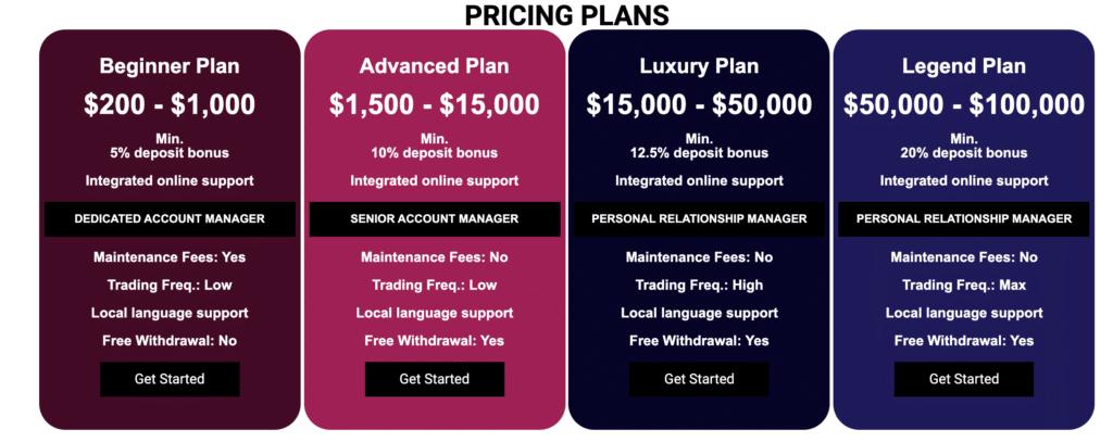 Condizioni di trading palesemente truffaldine da Access FX