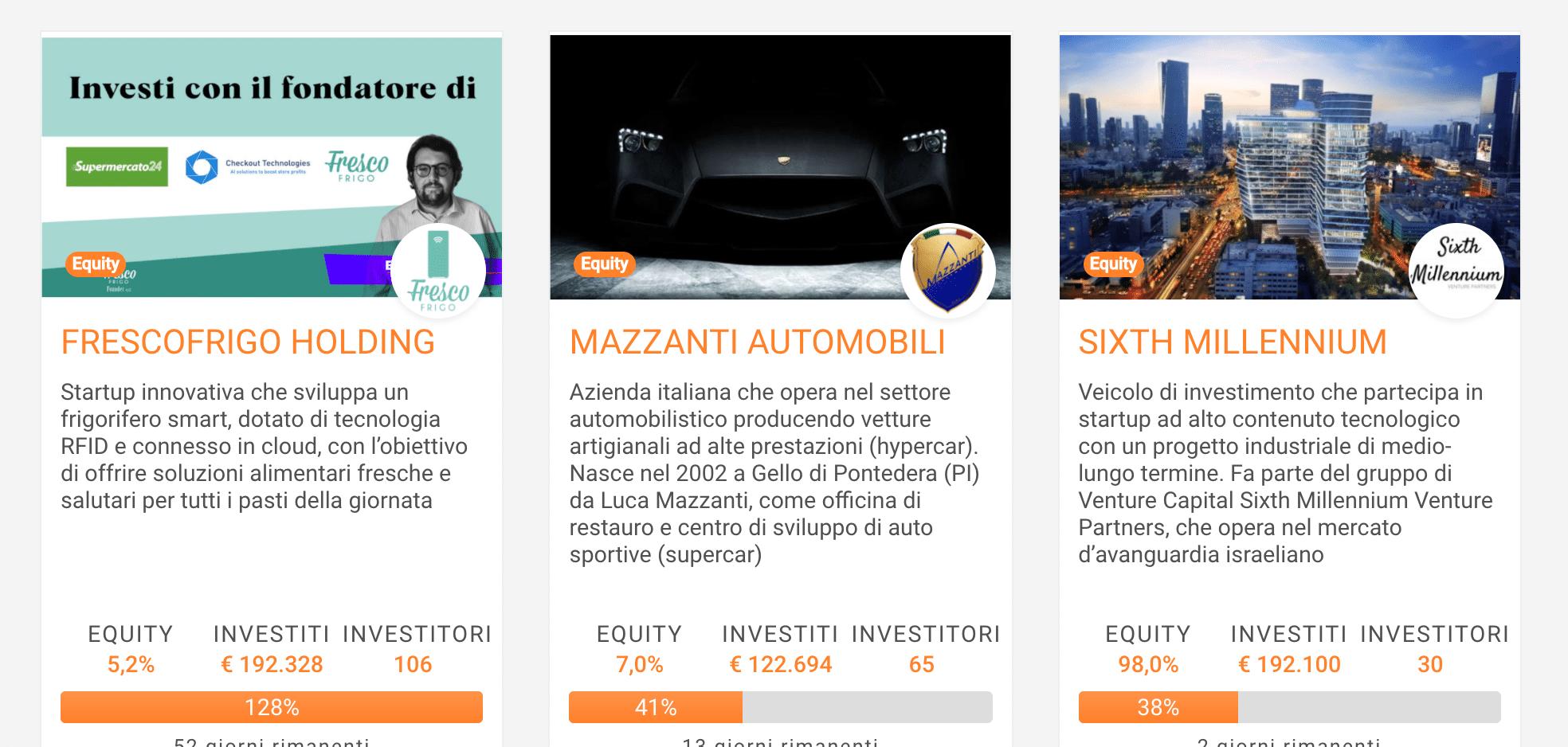 Crowdfunding Italia: conviene? Opinioni, recensioni e alternative