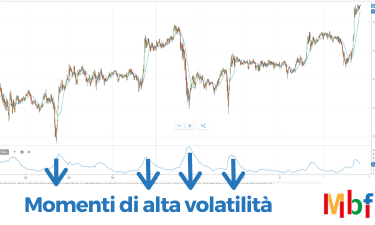 atr segnali di trading