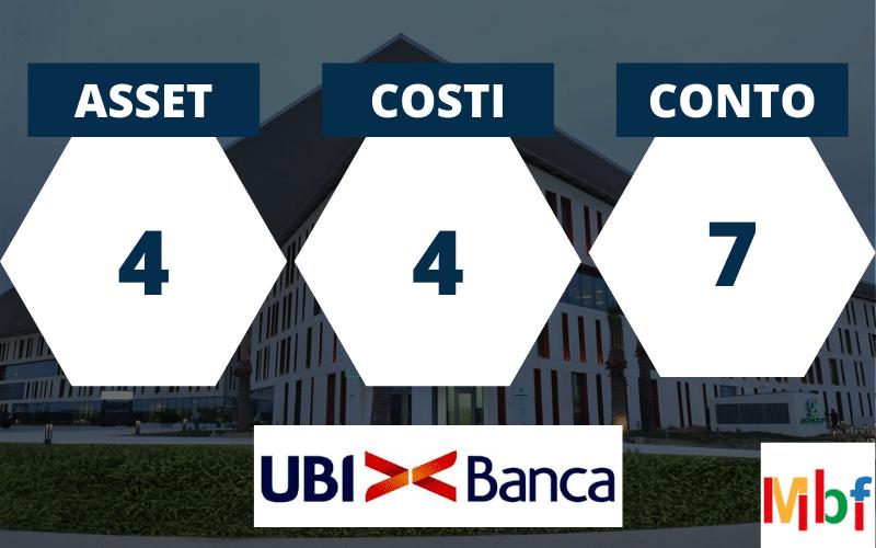 UBI Banca trading opinioni