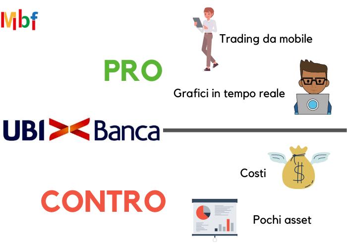 Trading con UBI Banca: conviene? Opinioni e alternative