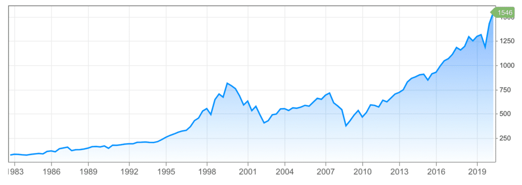 azioni USA da comprare