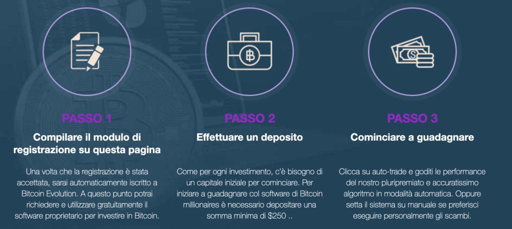 Truffa Crypto Boom Sistema a passi