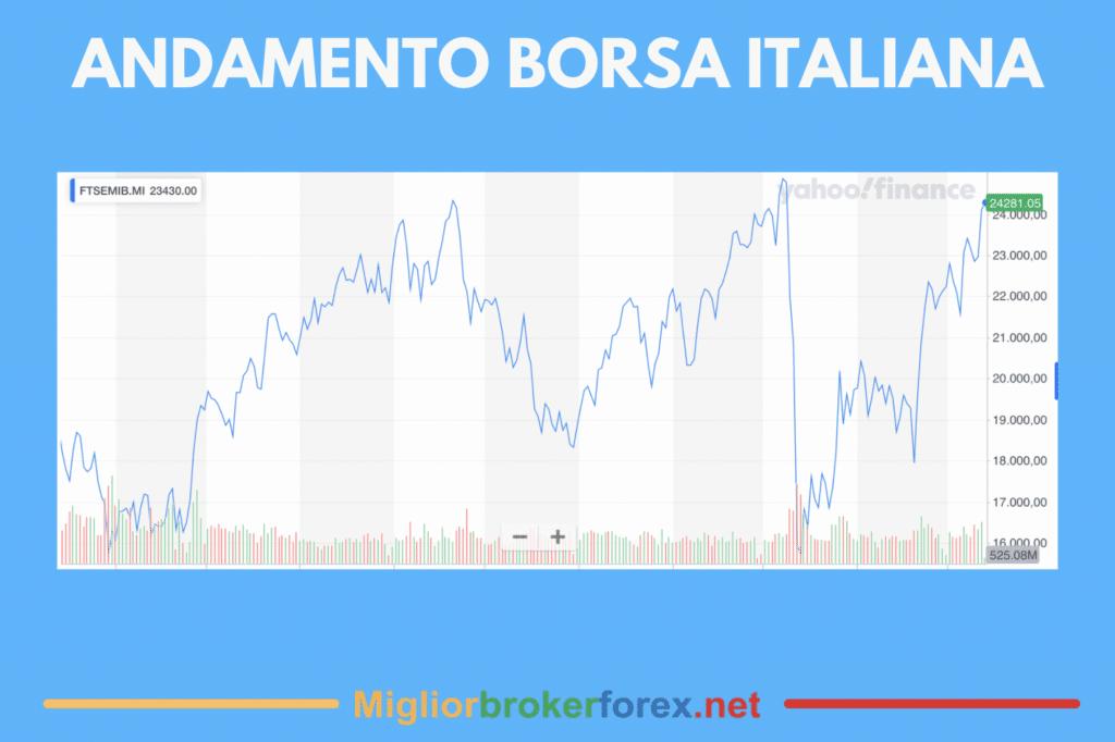 Borsa Italiana - andamento - scelta azioni