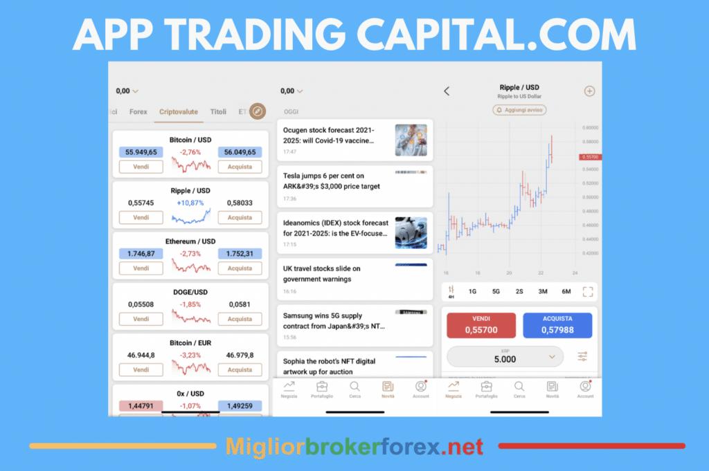 Migliori app di trading: classifica e confronto