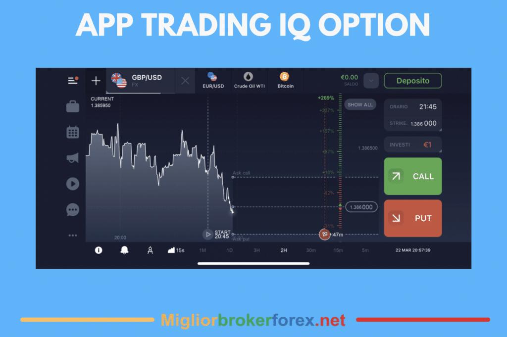 App trading online capital.com