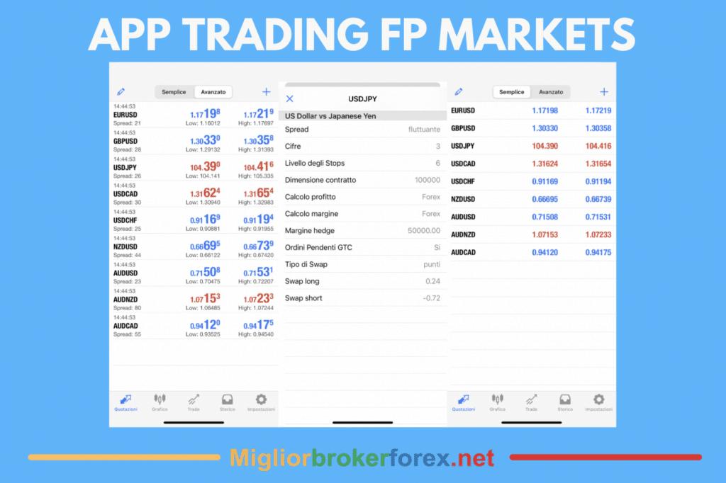 FP Markets Trading Online