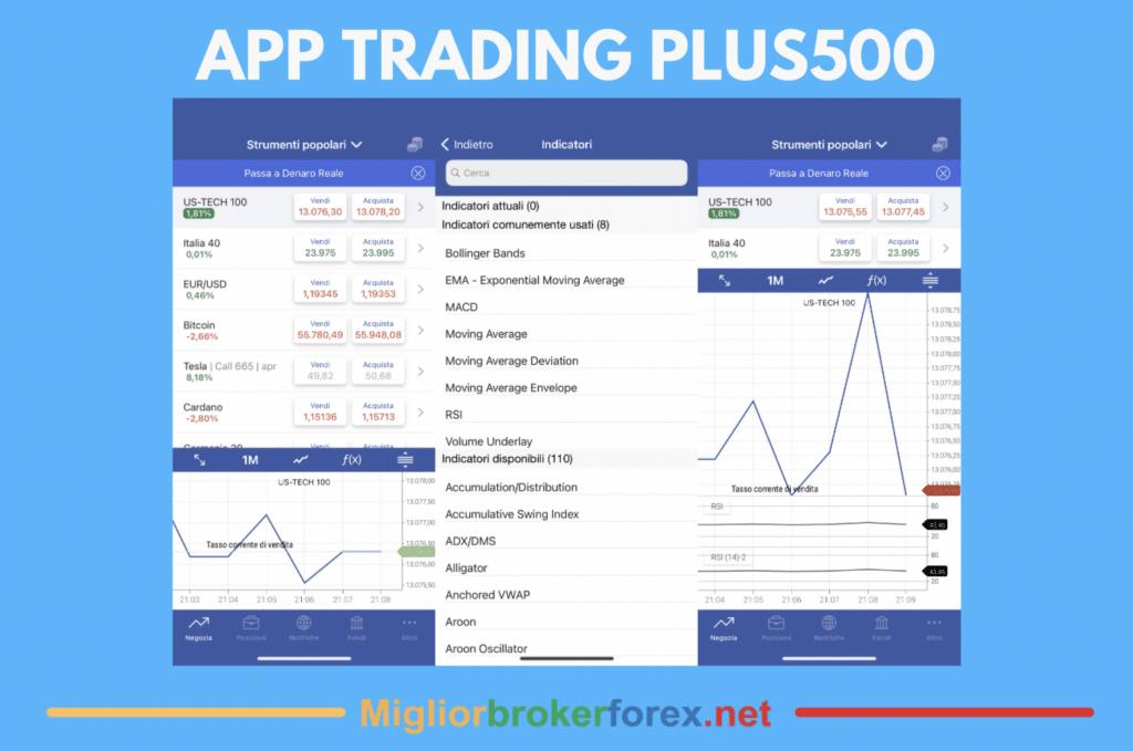 Plus500 App per il trading