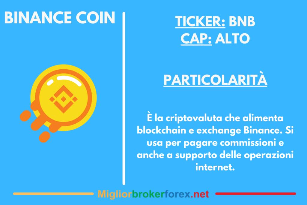 Binance Coin - scheda riassuntiva