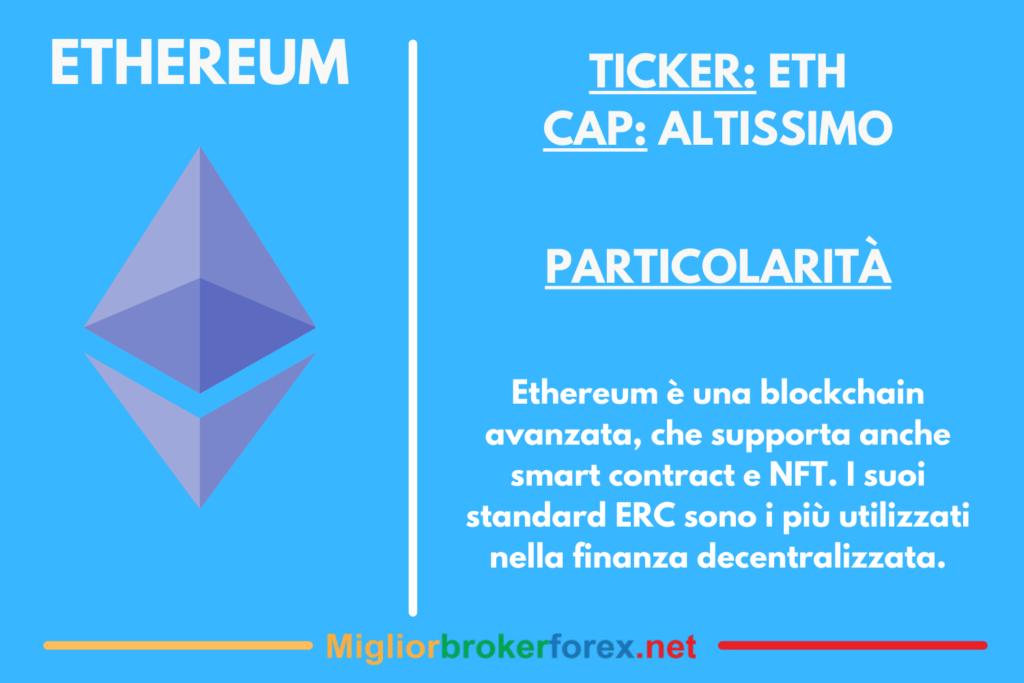 Ethereum - scheda riassuntiva