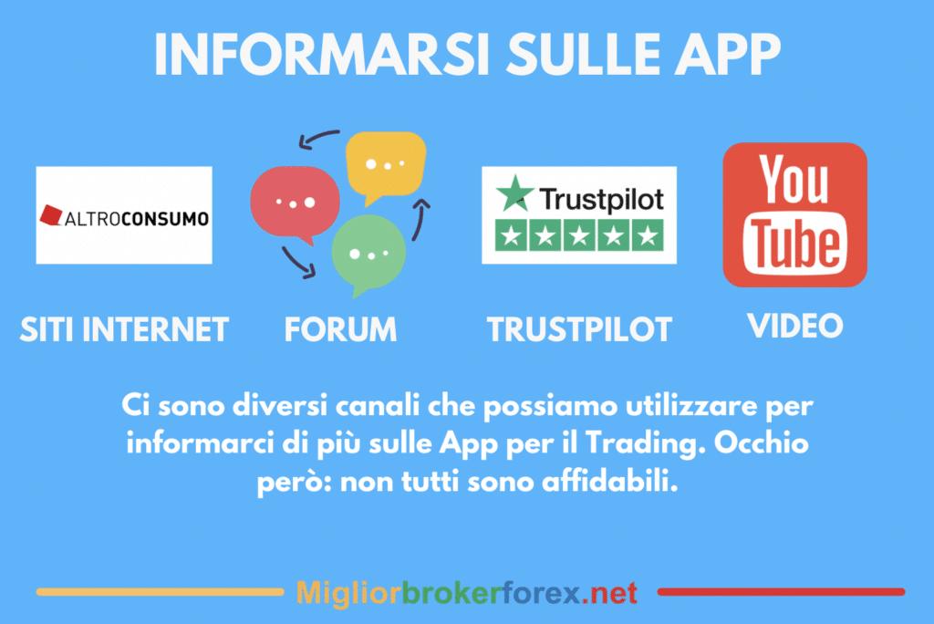 Canali informazioni App