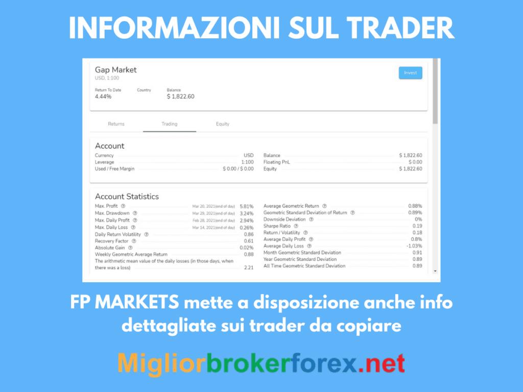 Informazioni dettagliate broker