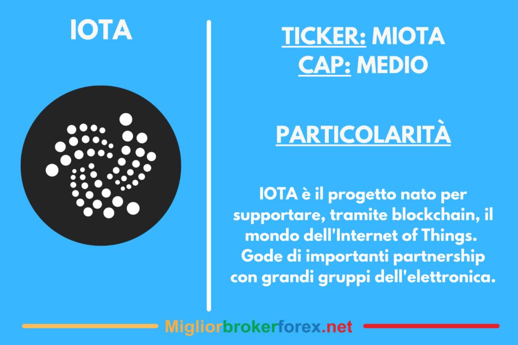 Scheda riassuntiva IOTA / MIOTA