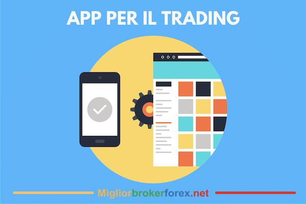 Migliori App Trading