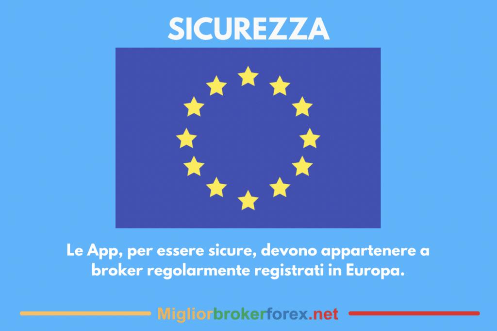 App trading licenza europea