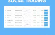 FP Markets: recensione completa