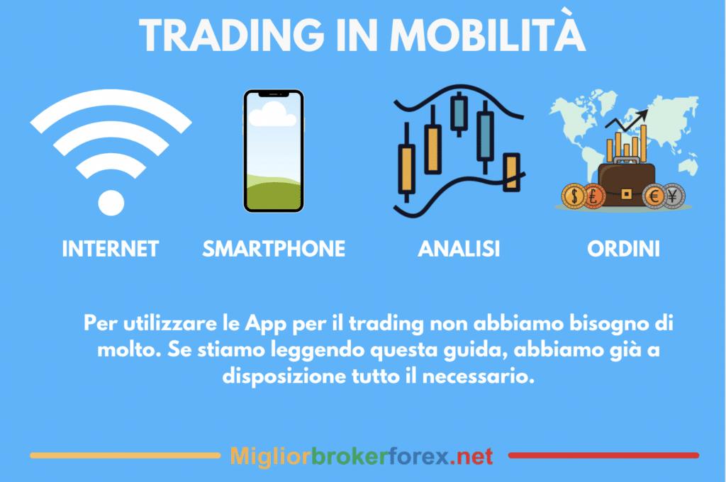 trading in mobilità - infografica