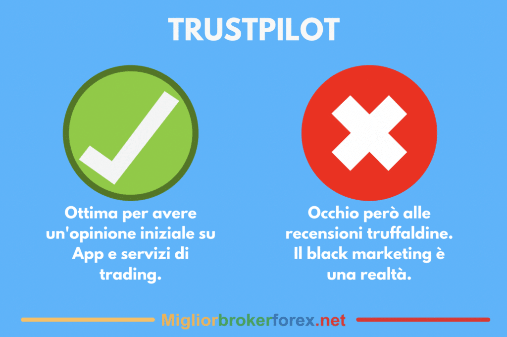 Trustpilot sulle App