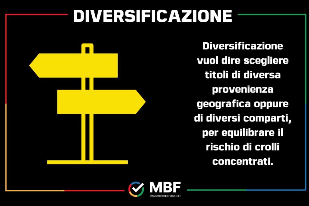 Diversificazione - infografica di MigliorBrokerForex.net