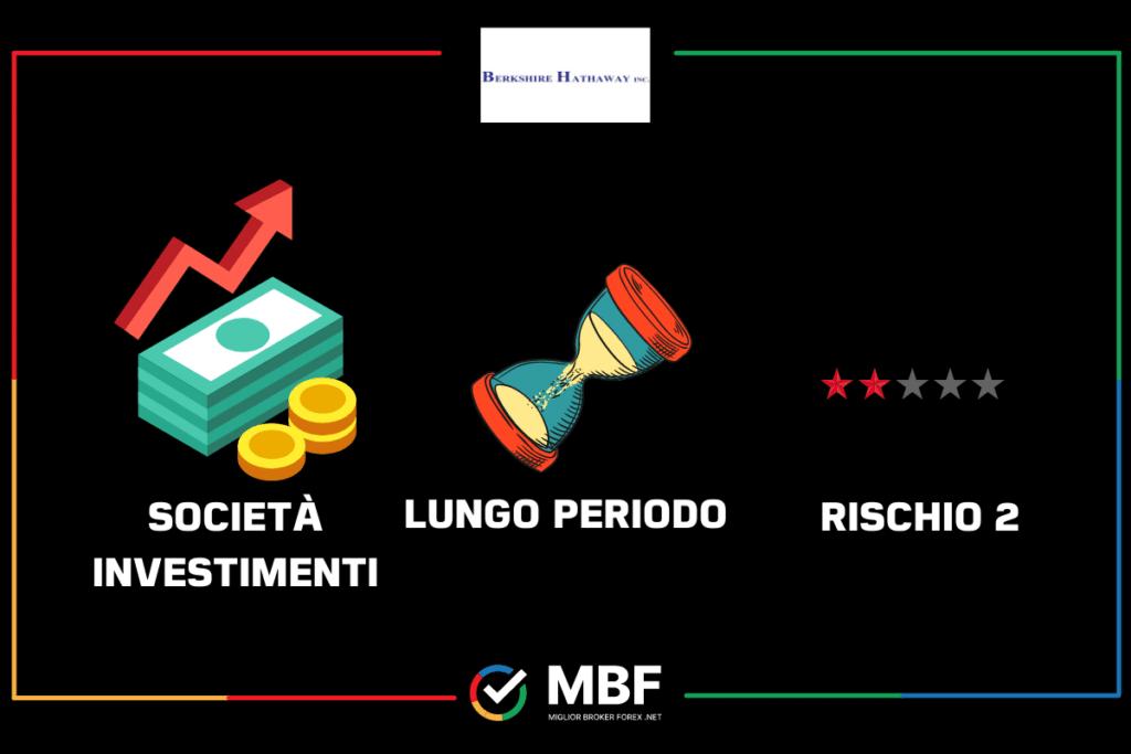 Berkshire Hathaway - schema di MigliorBrokerForex.net