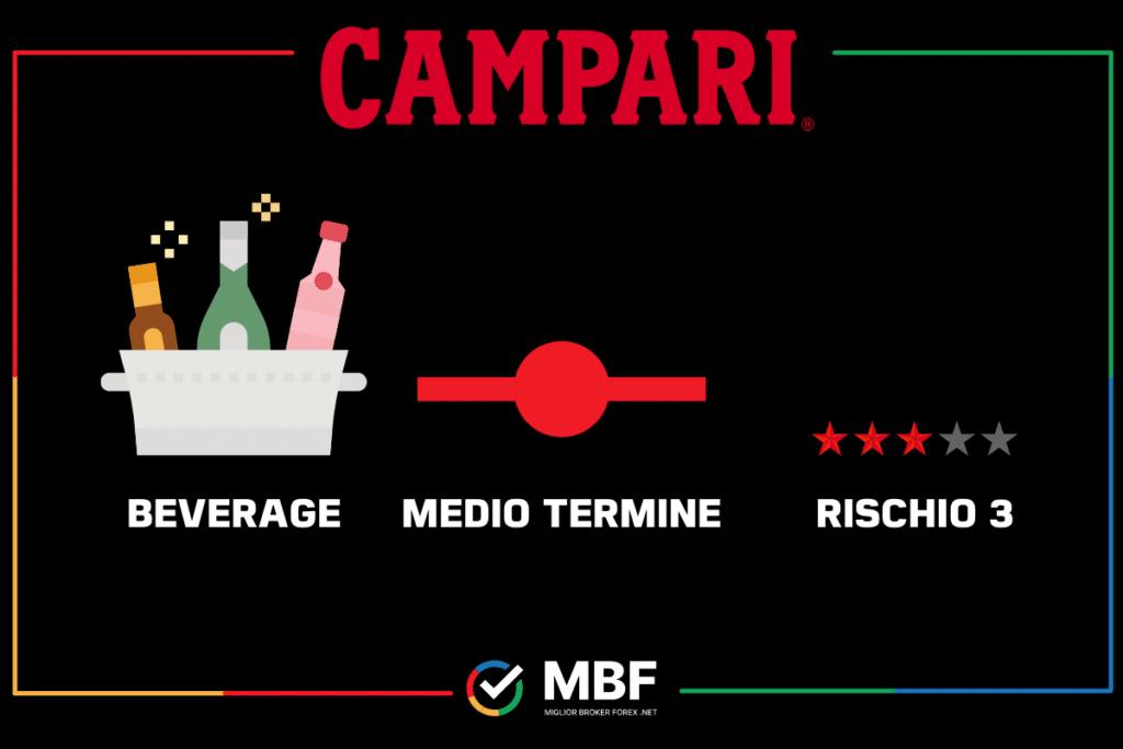 Campari - prospetto informativo di MigliorBrokerForex.net
