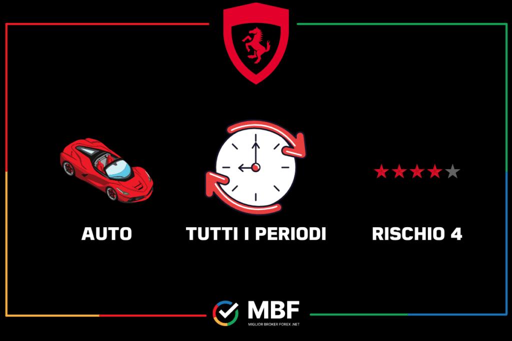 Ferrari - prospetto sintetico di MigliorBrokerForex.net