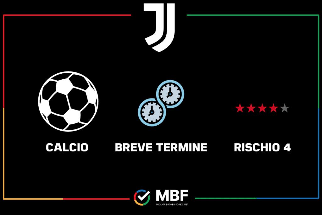 Prospetto azioni Juventus - di MigliorBrokerForex.net
