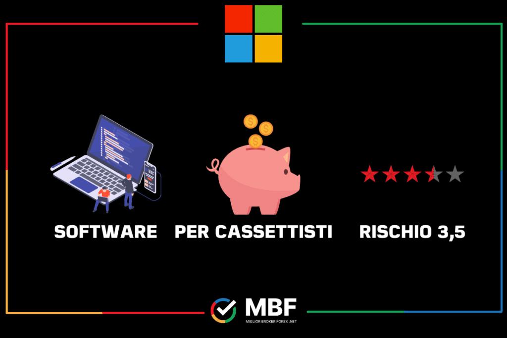Microsoft - scheda riassuntiva di MigliorBrokerForex.net