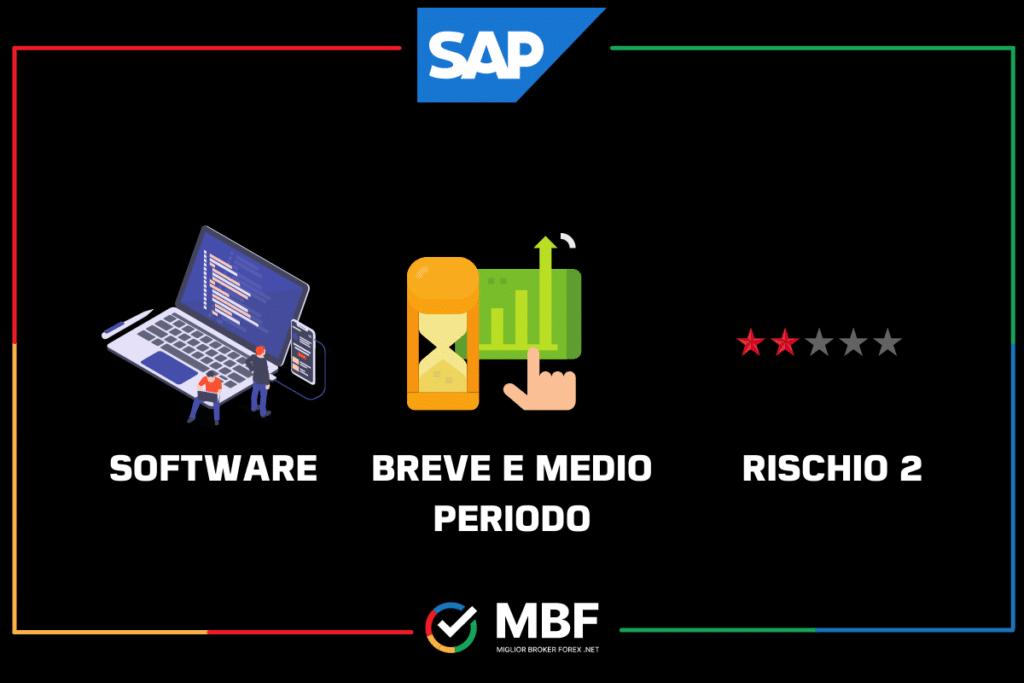 SAP - scheda di MigliorBrokerForex.net