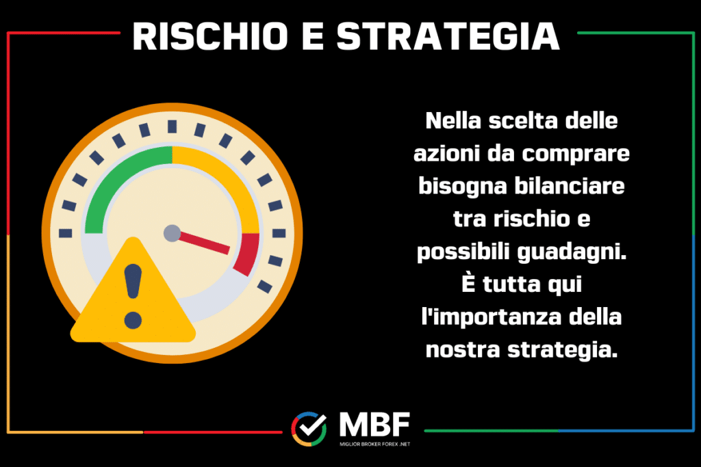 Strategia e rischio - infografica di MigliorBrokerForex.net