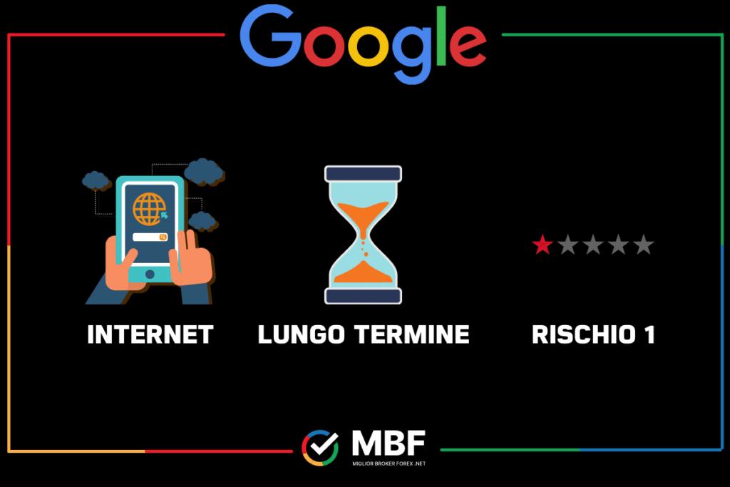 Google - prospetto sintetico di MigliorBrokerForex.net