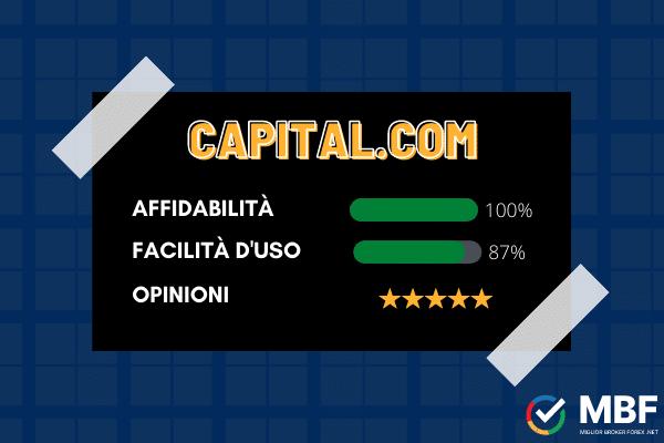 capital.com opinioni e confronto diretto con obrinvest