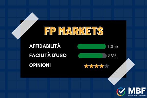 fp markets opinioni e confronto diretto con l'alternativa meno conveniente obrinvest