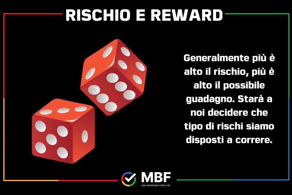 Rischio e Reward - infografica di MigliorBrokerForex.net
